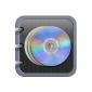 DVD Profiler (App)