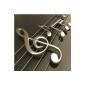 Music Composer (App)